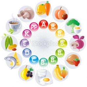 Витамины для красивой кожи